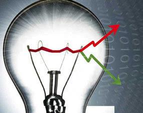 什么是期货单边市和涨跌停板有什么不同?