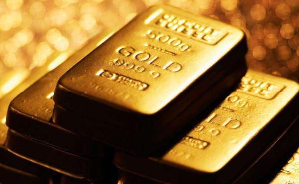 黄金期货保证金计算