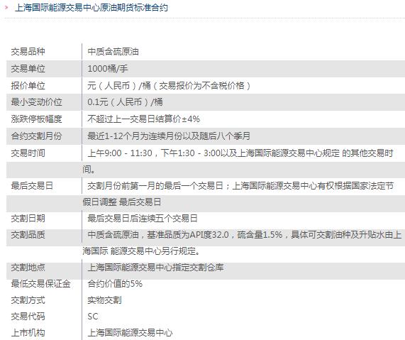 上海国际能源交易中心原油期货合约