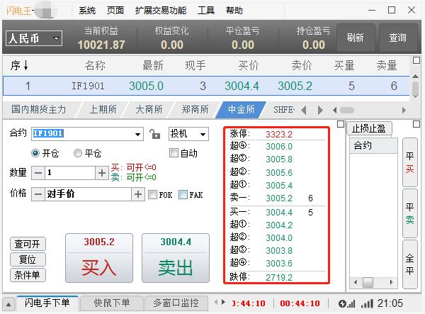 中国金融期货交易所五档行情