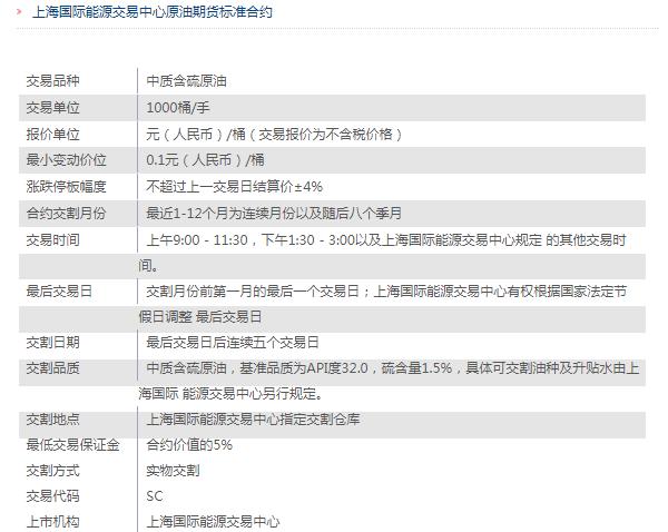 国内原油万博官网app苹果版下载标准合约