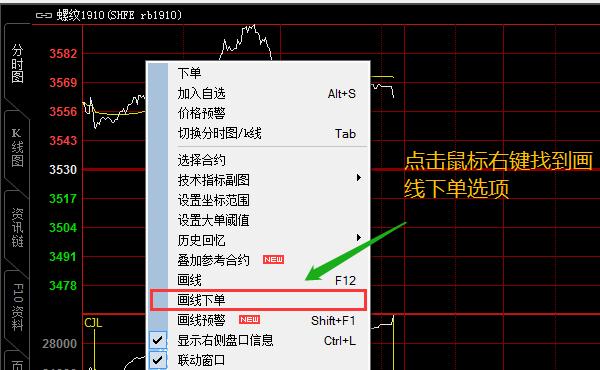 文华财经(电脑版)画线下单使用大全
