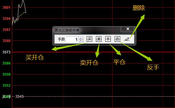 电脑版文华财经画线下单如何使用