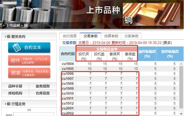 上海期货交易所的保证金比例在哪里查询
