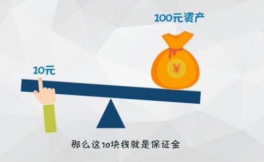 期货保证金怎么算 期货保证金计算公式