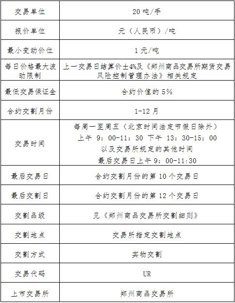 尿素万博官网app苹果版下载交易规则 尿素万博官网app苹果版下载基础知识