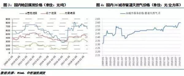 影响尿素期货价格变动的因素【热点解读】
