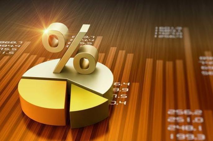 大商所开启期货期权组合保证金 怎么申请组合保证金优惠
