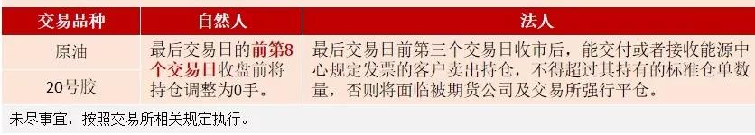 全国暴利行业排名【详解】