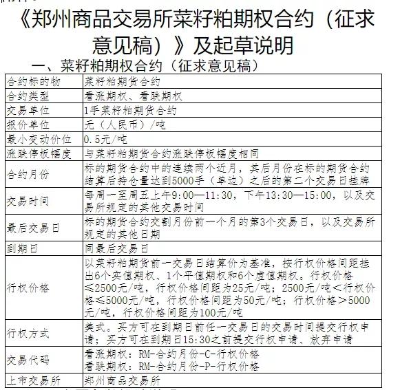 郑商所的PTA/甲醇/菜籽粕期权要挂牌上市了【合约详解】