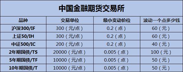 赌场送26彩金【与交易所同步更新】