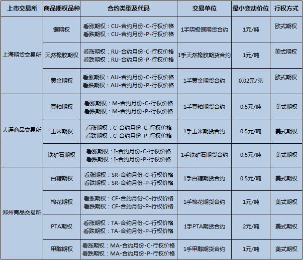 赌场网页 澳门十大赌场注册